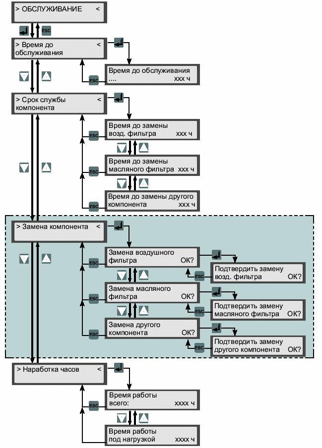 Схема подключения оми 012