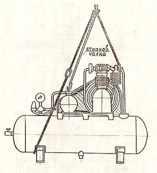 Схема строповки компрессора