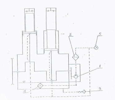 Рис. 3 Схема системы смазки